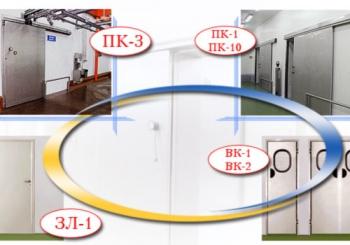 Двери промышленные нержавеющие холодильные, морозильные